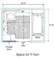 Master Bathroom Dimensions Impressive Design