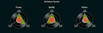 Radar Chart Tableau Building Impossible Things In Tableau Dataviz Love