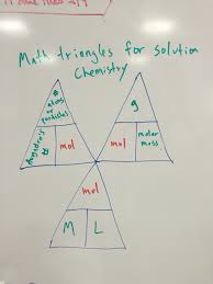 great tool for solving three simple algebraic equations essential great tool for solving three simple algebraic equations essential to solution chemistry just cover up