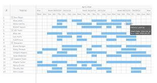 Live Gantt Chart Anygantt Js Gantt Charts Dashboards Free Download All Software