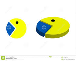 Pacman Pie Chart Pacman Piechart Logo Illustration Editorial Stock Photo