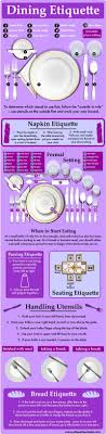 the complete dining etiquette guide
