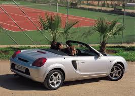 TOYOTA MR2 specs - 2000, 2001, 2002 - autoevolution