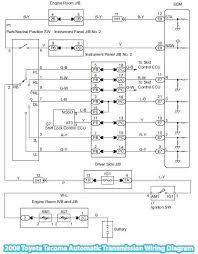 toyota automatic transmission wiring diagram wiring diagram and ford 4r70w transmission diagram at 4r70w Transmission Wiring Diagram 99