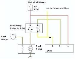 1990 ford festiva wiring diagram diagrams online symbols relay audi wiring diagrams online diagram symbols uk automotive jeep wrangler admirably ford engine beautiful 1990 festiva