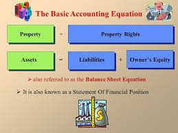 2 assets liabilities owner s equity the basic accounting equation property property rights also referred to as the balance sheet equation it is