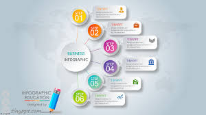 Science Powerpoint Template Free Great Business Plan Powerpoint Templates Template Microsoft