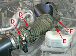 similiar 98 gmc jimmy engine keywords 98 jimmy fuse box diagram car parts and wiring diagram images