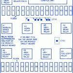 1987 bmw 325e fuse box diagram vehiclepad 1986 bmw 325e fuse E30 Fuse Box Layout bmw 318i 4at 1985 fuse box block circuit breaker diagram carfusebox with regard to e30 fuse box diagram