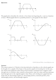 Ap Physics C Formula Chart Learn Ap Physics Kinematics