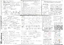 Dan Saffer Designing For Interaction Pdf Foundations Of Interaction Design Christina Wodtke Medium
