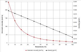 Low Temperature Power Steering Fluid Options Clublexus