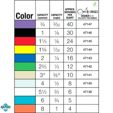 Portion Scoop Size Chart Scoop Sizes Withyou
