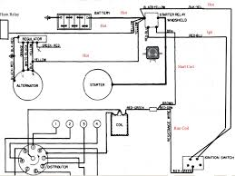 ford starter solenoid wiring diagram electrical source originates Wiring Diagram For Light Fixture ford starter solenoid wiring diagram electrical source originates at a light fixture and its controlled from a remote location a switch loop is used graphic wiring diagram for light fixture with switch