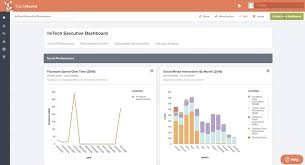 social media dashboard how to build a social media analytics dashboard for your business