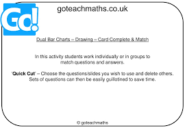 Dual Bar Charts Drawing Card Complete Match Ppt Download