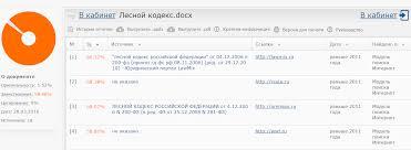 ru Антиплагиат экспресс Белые источники в системе   федеральный закон как заимствованный текст то есть плагиат При этом цитирование равно 0 Иными словами при проверке работ по системе Антиплагиат