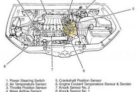 chevy blazer vortec engine diagram wiring engine 2002 hyundai santa fe engine diagram in addition 2004 hyundai santa fe
