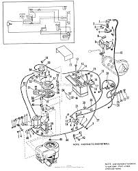 contemporary simplicity riding mower wiring diagrams ideas simple