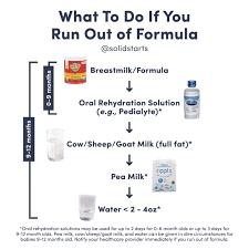 formula in an emergency