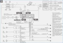 sony radio wiring harness diagram realestateradio us sony radio wiring harness diagram sony xplod radio wiring diagram beamteam