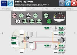 scania abs wiring diagram wiring diagram scania abs wiring diagram and schematic design on