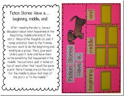 Interactive Post It Note Anchor Charts