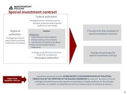 standard investment contract moscow 2015 special investment contract as a new instrument for the