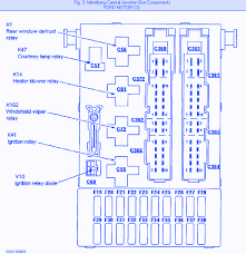 ford motor fuse box ford printable wiring diagram database ford contour se 2003 fuse box block circuit breaker diagram source