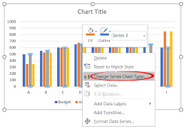 Free Budget Vs Actual Chart Excel Template Download