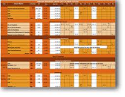 Biwdant Consult Limited Training Calendar