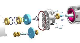 Speed Reduction Gearbox Design How To Design Quiet Gearmotors Gear Engagement Housing