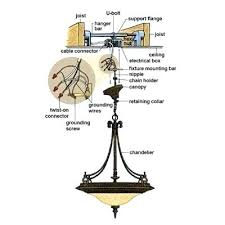 rewiring a chandelier diagram wiring diagram datasource wiring diagram electrical chandeliers schema wiring diagram chandelier wire diagram wiring diagram database chandelier wire diagram