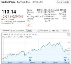 Ups Stock Quote Mesmerizing Ups Stock Quote Inspirational Quotes Of The Day Ups Stock Quote