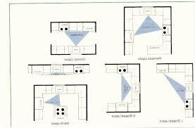 home design layouts. home design: small kitchen layouts interior design regarding layout ideas 85 breathtaking