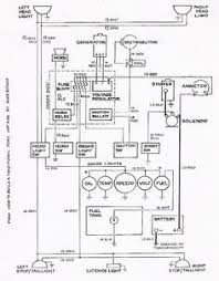 basic ford hot rod wiring diagram tech wiring diagram \u2022 Hot Rod Wiring basic ford hot rod wiring diagram ride pinterest ford and rats rh pinterest com basic headlight