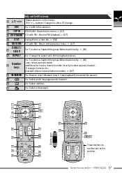 jvc kd sr80bt wiring diagram for car stereo on jvc images free Jvc Kd S37 Wiring Diagram wiring diagram for jvc kd sr60 wiring car wiring diagram download jvc kd-s37 wiring diagram