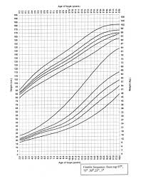 Fetal Growth Chart Nz Pre Adoption Topics In Adoption And Pediatrics Center