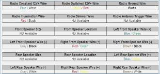 honda civic 2000 radio wiring diagram artechulate info 2003 honda civic stereo wiring diagram 2000 honda civic radio wiring diagram
