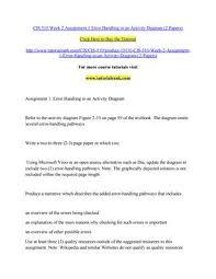 essay graduate school of observational study