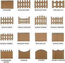 wood fence panels options 01 stockade
