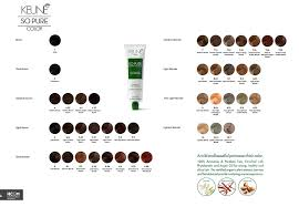 Keune Red Hair Color Chart Pin On Hair Color