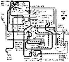 Wiring diagrams for 1991 ez go golf cart the wiring diagram wiring diagram