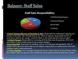 Sales Staff Time Management