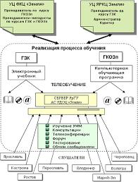 Система регионального законодательства курсовая