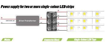 led wiring guide how to connect led tapes receivers fig 2 power supply for two or more single colour led strips wiring diagram