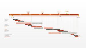 17 Efficient Pert And Gantt Chart Wiki