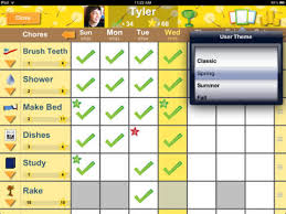Teenage Chore Chart And App 2019 10 Top Rated Chores App For Kids