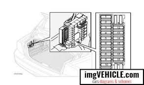 volvo s60 i fuse box diagrams schemes vehicle com volvo s60 i fuse box fuses in the trunk