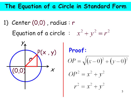 3 3 the equation of a circle in standard form 1 center 0 0 radius r equation of a circle 0 0 p x y r proof x y